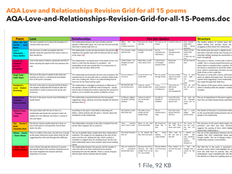 Poetry AQA Love and Relationships