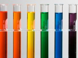 Neutralisation and displacement
