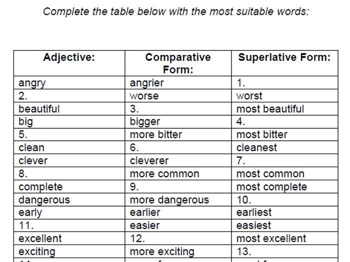 Superlatively admirable 41