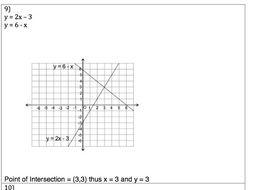 GCSE Maths - 50 Questions - Simultaneous Equations  Easy/Medium/Hard/Graphical/Linear+Quadratic