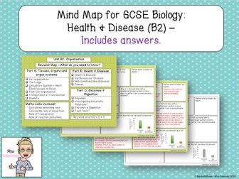GCSE Biology Revision: Health & Disease