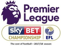 Maths investigation - Cost of attending Premier and Championship football matches - Years 5/6/7/8