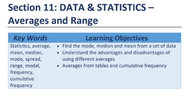 Section-11-Averages-and-Range.pdf