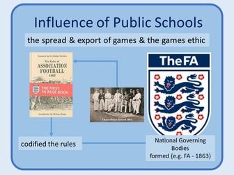 A Level PE: Public Schools