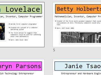 Women in Computing Display