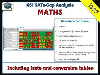 KS1 2017 SATs Maths Gap Analysis Grid (including tests and conversion tables) - SATs Prep