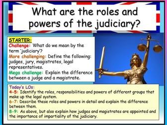 Judiciary / Magistrates - AQA Citizenship