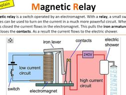 Electromagnets and the uses - FREE Lesson