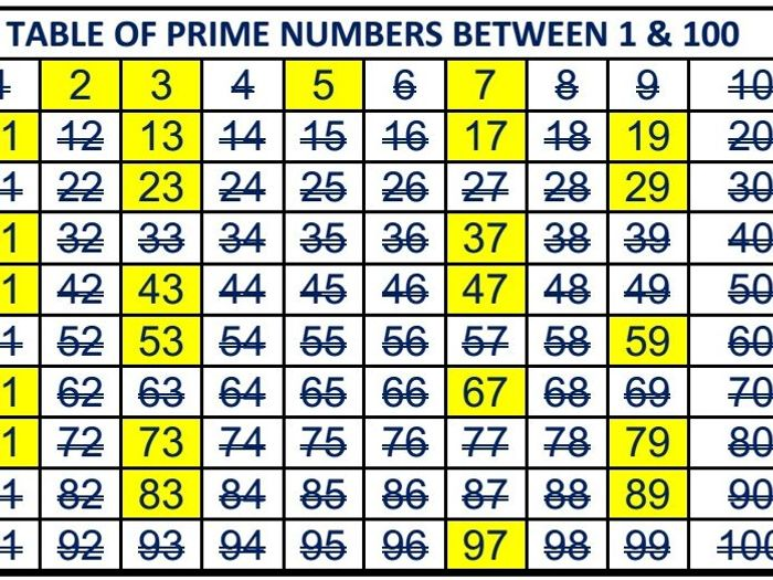 what are prime numbers - 697×523