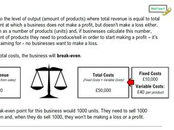 R064 LO2 Revision Booklet (Cambridge National in Enterprise & Marketing)