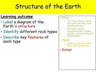 Year 7 - Structure of the Earth (Full Lesson - 1 hour)