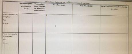 AQA literature Macbeth quotation revision grid