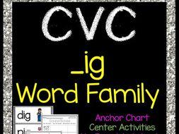 CVC ig Word Family Packet - Short i