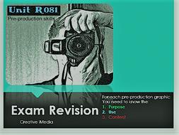 CREATIVE IMEDIA R081 EXAM REVISION