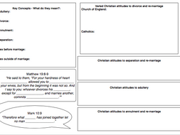 Eduqas Religious Studies Revision Grids