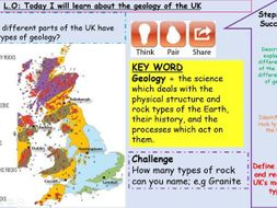 Geology of the UK