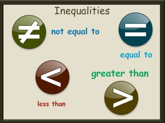 Inequalities animated PowerPoint GCSE
