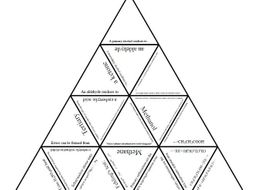 AS Chemistry Alcohols Revision Tarsia Differentiated by