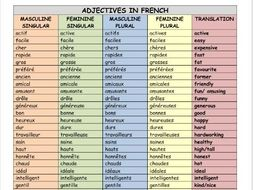 french adjectives mat 80 adjectives by audebie teaching