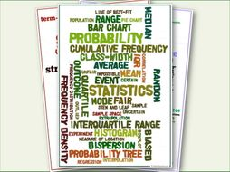 Maths Terms (Five Posters, Portrait, A3+)