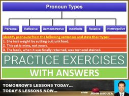 PRONOUN TYPES: 15 WORKSHEETS WITH ANSWERS