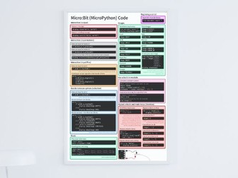 BBC Micro:Bit Python MicroPython Code Poster
