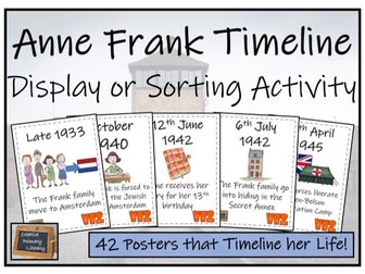 KS2 / KS3 Anne Frank Timeline Display and Research & Sorting Activity