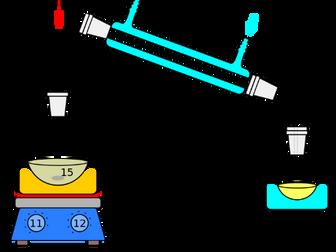 Distillation Chemistry tarsia - use as lesson starter, plenary or revision