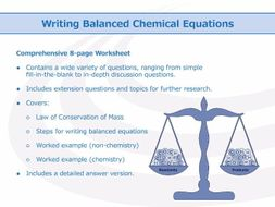 Writing Balanced Chemical Equations [Worksheet]