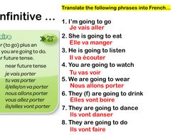 Present, Past and Future tense revision and practice in French