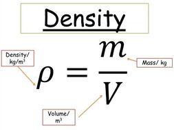 OCR GAteway GCSE Physics Equation Display