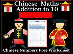 Chinese New Year Maths - Addition to 10