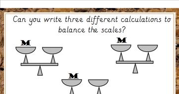 Roman Numerals Scales Lesson Bundle