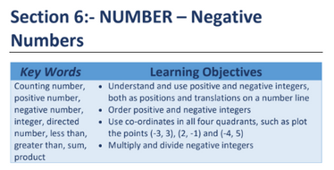 Section-6-Negative-Numbers.pdf
