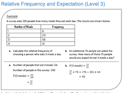 Relative Frequency and Expectation (Level 3) by JDStrauss - Teaching ...