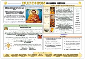 Buddhism-Knowledge-Organiser.docx