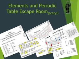 Periodic Table and Elements  Escape Room