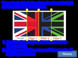 Colour SP5b Edexcel 9-1 GCSE Physics Light & The EM Spectrum