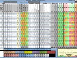 Core PE - Pupil Assessment Tracking & Intervention Program - V1