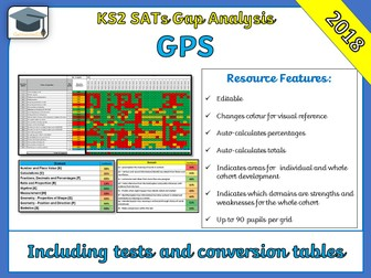 KS2 May 2018 SATs GPS SPAG Gap Analysis / Question Level Analysis (QLA)