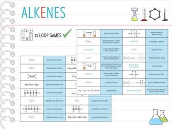 IGCSE Chemistry Topic 25: Alkenes - 2x Loop Games (KS4)