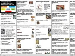 'TOPIC ON A PAGE'  OCR GCSE 9-1,SHP History B THE PEOPLE's HEALTH Key Topic 1: MEDIEVAL 1250-1500