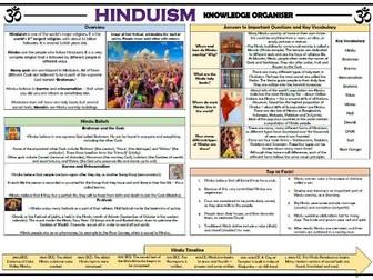 Hinduism Knowledge Organiser!