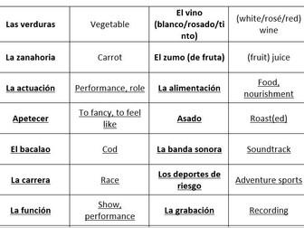 AQA GCSE Spanish vocabulary – Free-time activities – match up cards