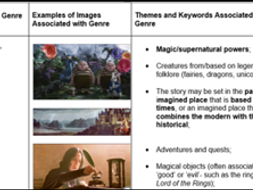 Narrative Genre (Information Table)