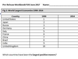 Pre Release Workbook F593 OCR GCSE Economics June 2017