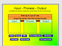 input process output by conxxion teaching resources tes