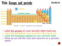 Groups and periods complete lesson ks3 by mattnick1in whole lesson urtaz Gallery
