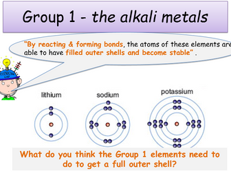 ks4 periodic table group 1 alkali metals teacher powerpoint student worksheet - Periodic Table Of Elements Ks4
