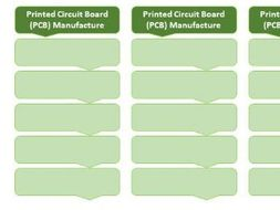 PCB Manufacture worksheet by AndrewH93 | Teaching Resources